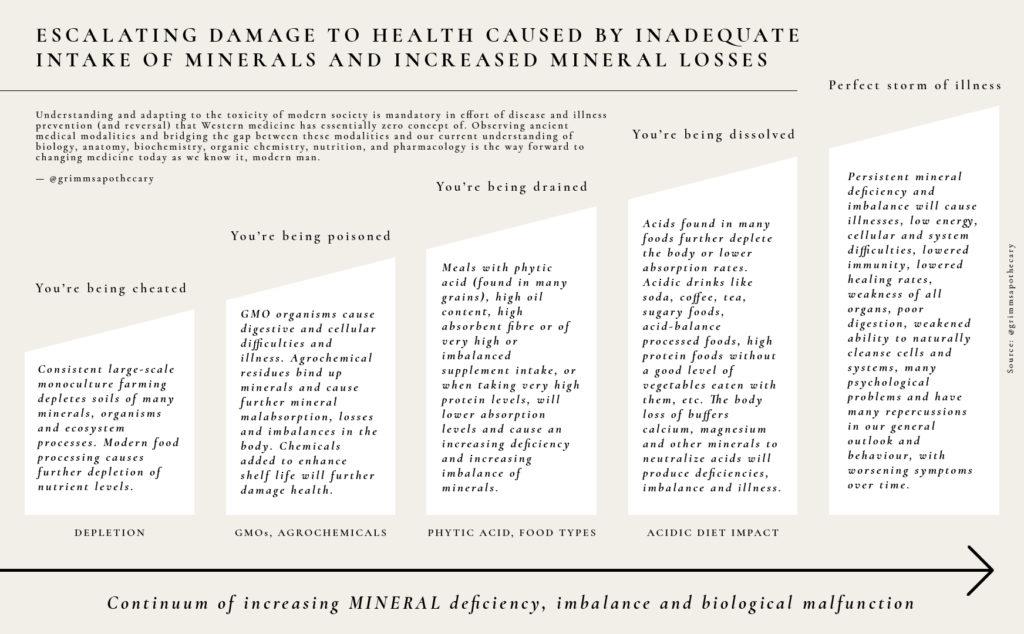 Escalating-Damage-Infographic1